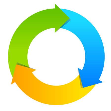 ciclo de vida: Diagrama del ciclo de tres partes Vectores