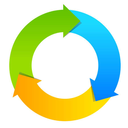 Three part cycle diagram Illustration