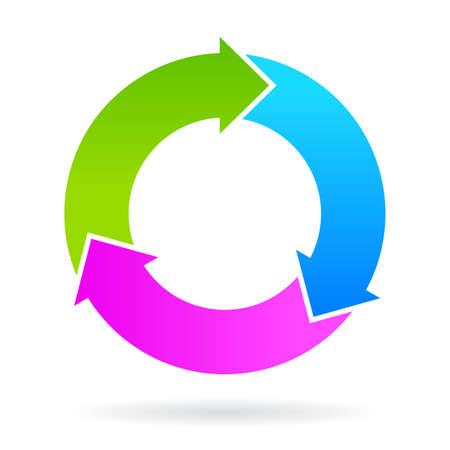 flechas: Tres paso flechas ciclo diagrama