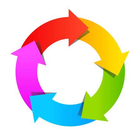 schleife: Zyklus Schleife Diagramm Illustration