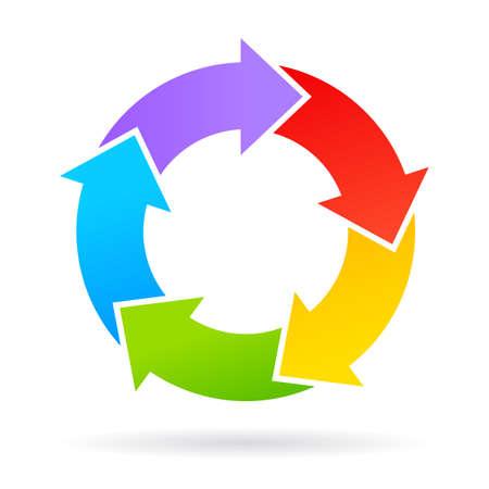 diagrama de procesos: 5 flechas rueda gráfico