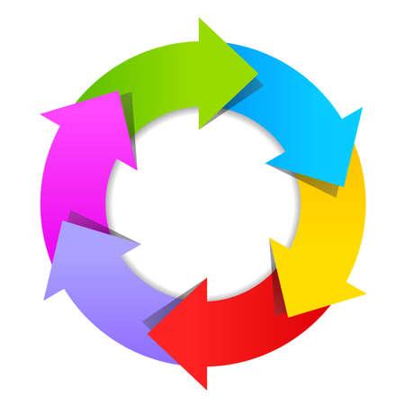 6 deel pijl wiel diagram