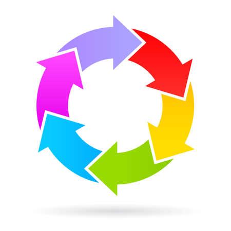 lifecycle: Six arrows wheel chart