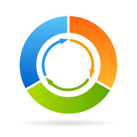 ciclo de vida: Ciclo de Vida del diagrama de 3 parte Vectores