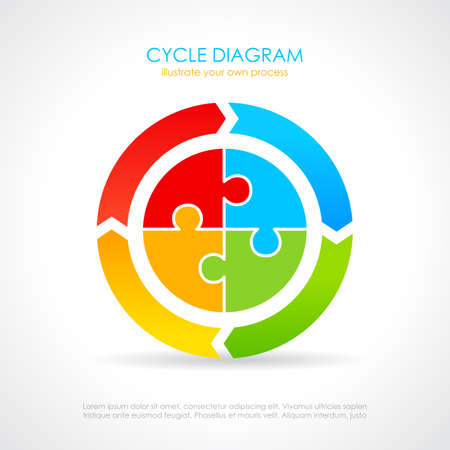 lifecycle: Puzzle cycle diagram Illustration