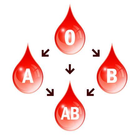 혈액 호환성 아이콘 일러스트