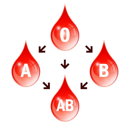 Blood compatibility icon