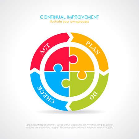 foda: El plan hace acto consulte el diagrama de ciclo