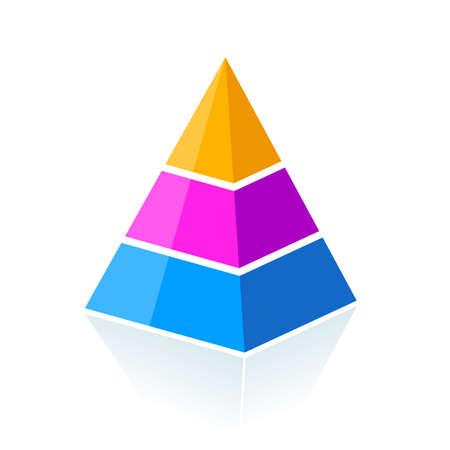 Three parts layered pyramid