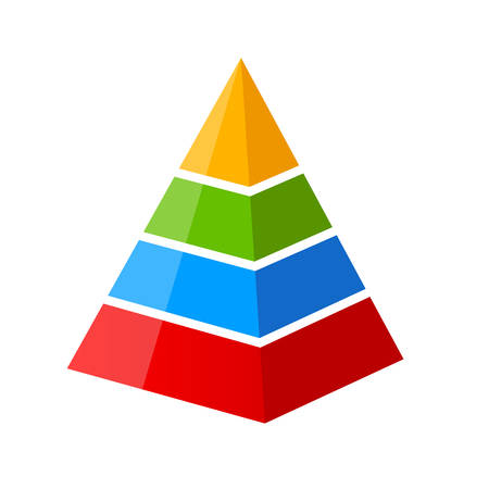 layers levels: Four part pyramid diagram