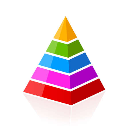 three layered: 5 part layered pyramid