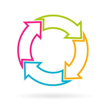ciclo de vida: Cuatro flechas parte gráfica del ciclo