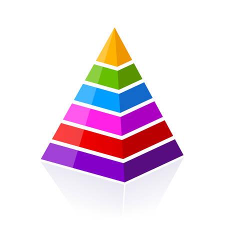 three layered: 6 part layered pyramid