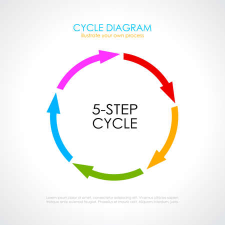 Circular arrows wheel