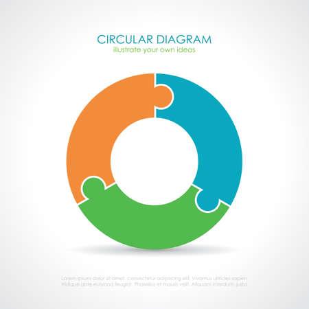 Trzyczęściowy Schemat okrągłe puzzle Ilustracje wektorowe