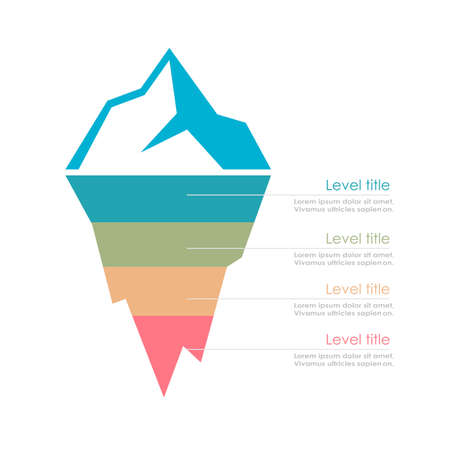 Risk analysis iceberg vector layered diagram