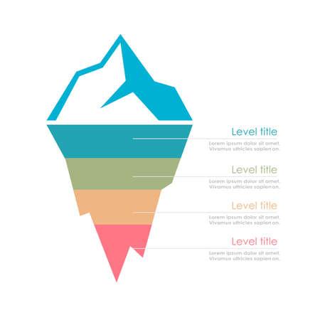 Risk analysis iceberg vector layered diagram