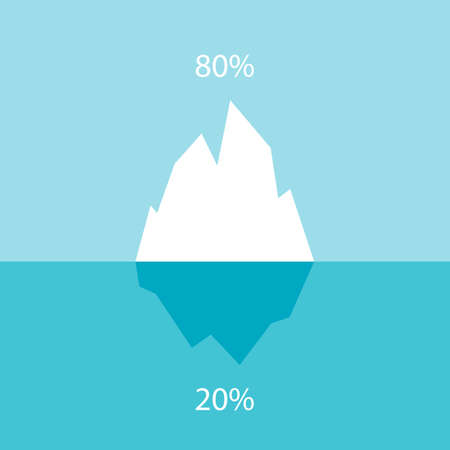 Iceberg icon 80 20 principle diagram