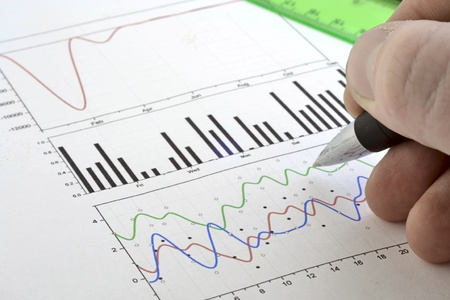 Business background with graph, ruler, pen and hand. Standard-Bild