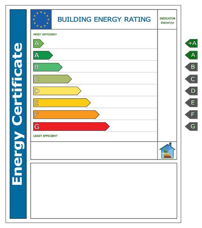 high definition of energy building certificate for many use photo