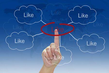 Hand select Like word on network photo