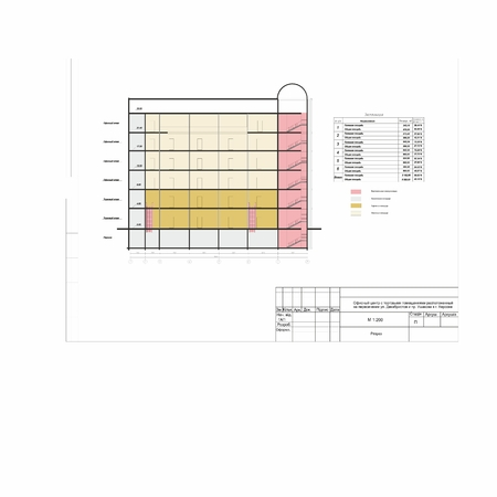 Project plan of the shopping center in the city, incision
