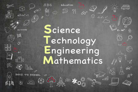 STEM education or Science Technology Engineering Mathematics knowledge-based