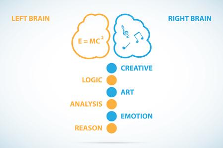Brain concept, vector
