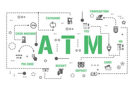 ATM word concepts banner. Credit card transaction. Cash machine withdrawal infographics. Presentation, website. UI UX idea. Isolated lettering typography with glyph icons. Vector flat illustration Çizim