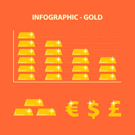 infographic with graph of decline investment gold price and financial icons in flat design Vector