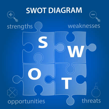 weaknesses: swot analysis diagram infographic template - four puzzle parts on blue background with icons