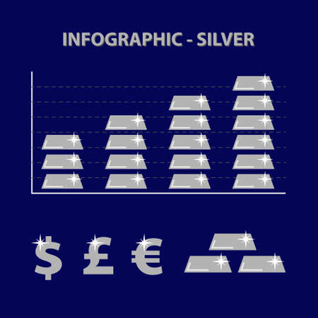 import trade: infographic on blue background with graph of growth of investment silver price and financial icons - dollar, pound and euro - flat design