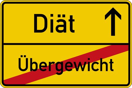thinness: The German words for overweight and diet bergewicht and Dit on a road sign