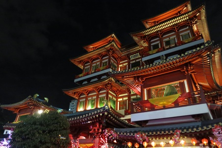 Chinese Temple Editorial