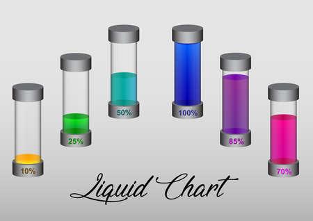 Liquid chart with percentage indicator