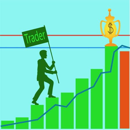 stock trader: - The trader is on the right path to upward, which have learned to choose the right actions on the stock market.