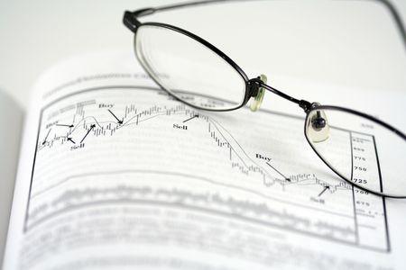 stock predictions: Magazzino grafico con analisi e bicchieri