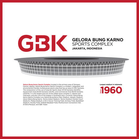 Gelora Bung Karno GBK Stadium Indonesia