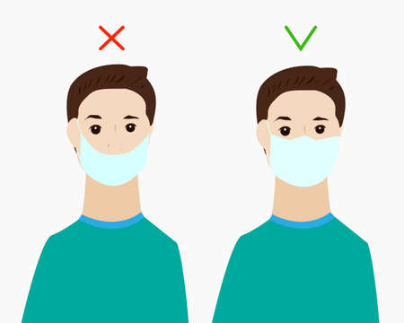 Correct wearing of a medical mask in two examples correct and not
