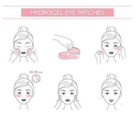 Steps how to apply hydrogel eye patches. Line vector elements on a white background.