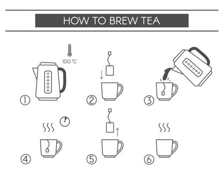 Steps how to cooking tea. Line vector elements on a white background