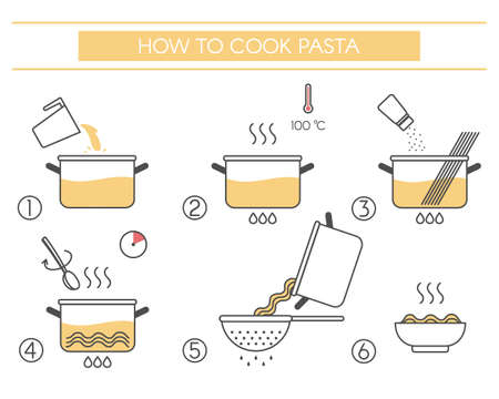 Steps how to prepare pasta. Line vector elements on a white background
