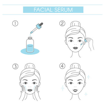 Steps how to apply facial serum. Young woman making facial massage by lines. Line vector elements on a white background 일러스트