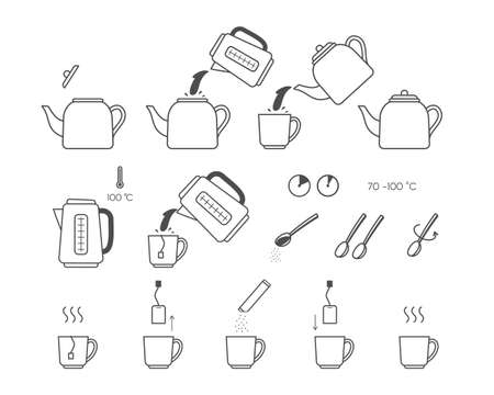 Set of tea instruction icons. Steps how to cooking tea. Line vector elements on a white background.
