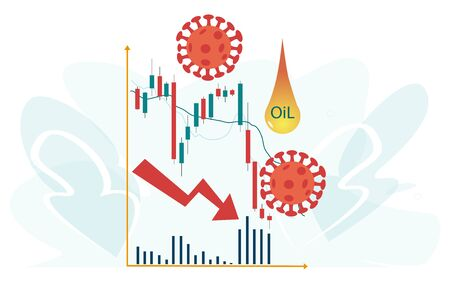 Stock Markets plunge from COVID-19 virus fear and lower oil prices. World investment price fall down or collapse from outbreak of Coronavirus and oil war. Flat vector illustration.