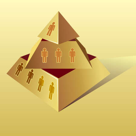 dependence:  Gold pyramid - scheme of business