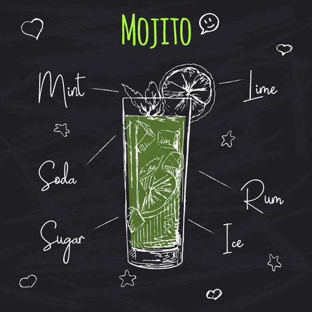 Simple recipe for an alcoholic cocktail Mojito. Drawing chalk on a blackboard. Vector illustration of a sketch style. 일러스트