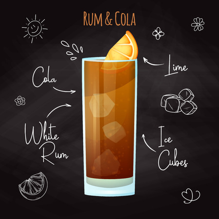 Simple recipe for an alcoholic cocktail Rum and Cola. Drawing chalk on a blackboard.