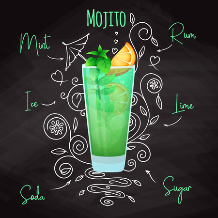 Simple recipe for an alcoholic cocktail Mojito. Drawing chalk on a blackboard. Vector illustration