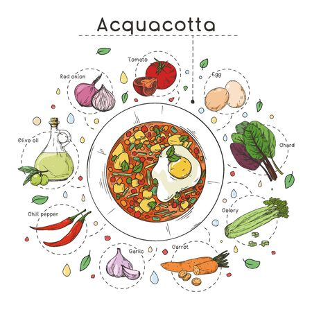 Italian cuisine soup recipe. Plate with soup and different ingredients isolated on a white background. Vector illustration